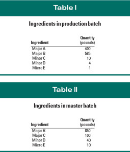 ingredients in master batch
