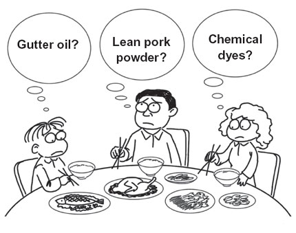food safety problem in China